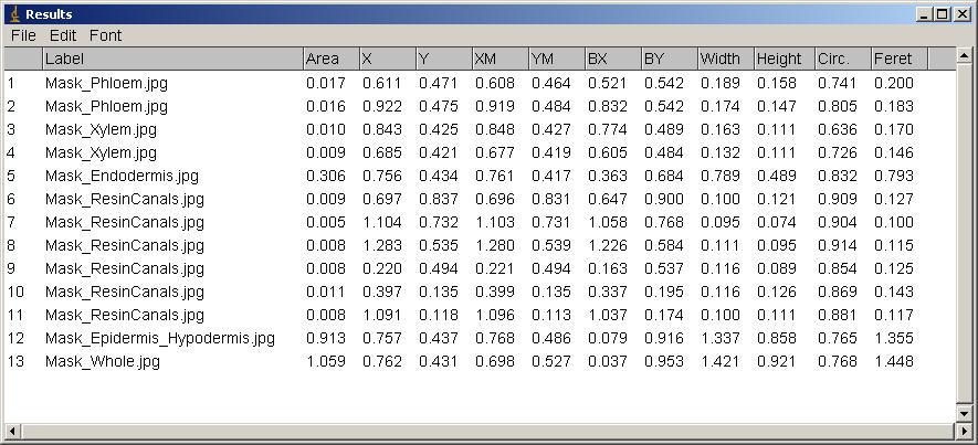 Results Excel Sheet Under