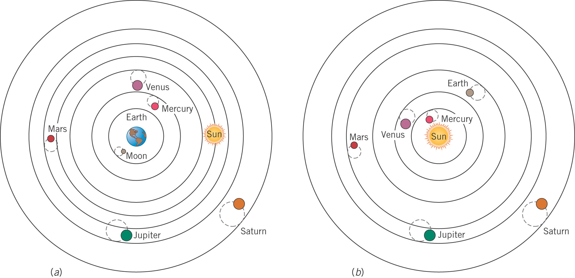 diagram of solar system galileo - photo #3