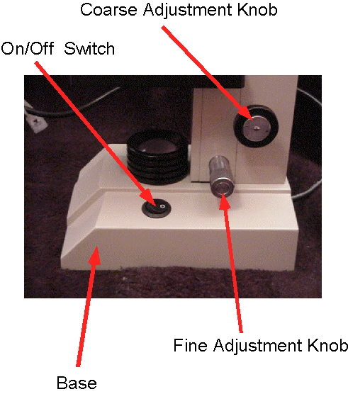 Base Adjustment Knobs Power Switch